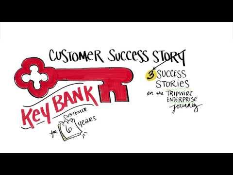 3 Success Stories on the Tripwire Enterprise Journey