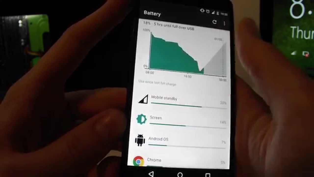 10 Tips to Increase Battery life on Android Phones ...