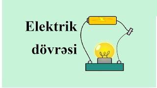 Fizika dersleri - Elektrik dövrəsi