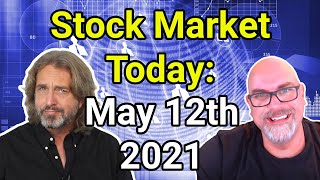 📈 Stock Market Today: SHLX, LMND, WËN and VIX - Here's what you need to know: