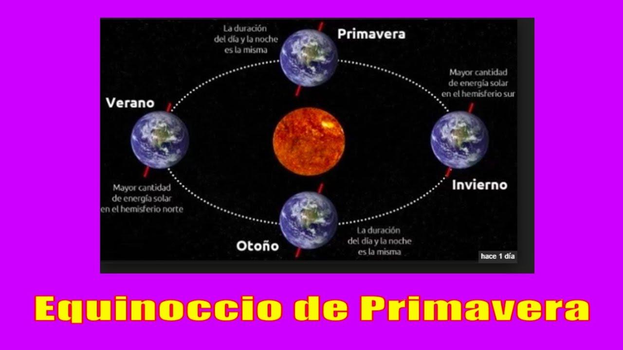 Equinoccio de primavera en Mxico ocurrir esta noche | El Universal