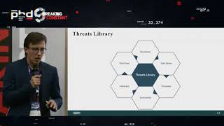 PHDays 9 - Mikhail Rusakovich - Scalable threat modeling via a reference model and threat library