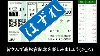 高松宮記念の購入馬券
