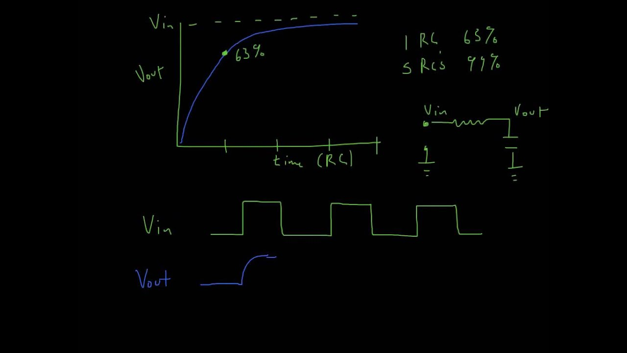 capacitors rc circuits differentiator integrator youtube