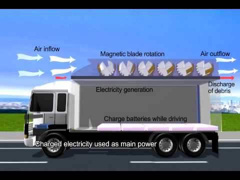 New concept wind generator