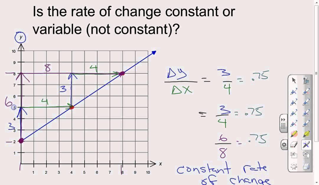 no line graph variables constant wiring diagrams u2022 rh broccli co