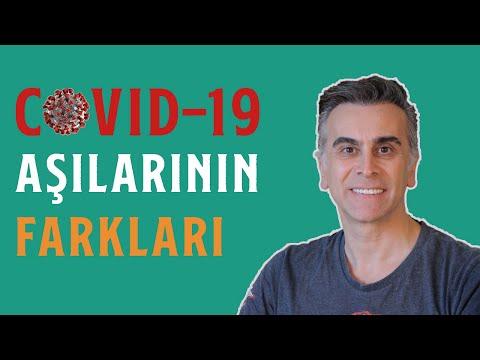 Covid-19 Aşılarının Arasındaki Farklar💉 | Türkiye'nin Tercihi Sinovac Çin Aşısı