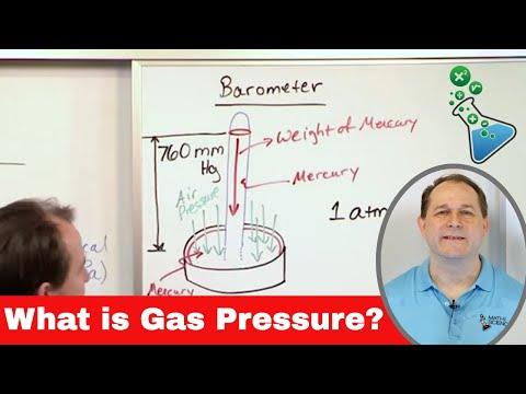 01 - The Pressure Of A Gas - Learn Gas Pressure Formula, Units, Barometer, & Barometric Pressure