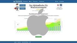 Apple Aktie – Jetzt trotz Prognoserückgang kaufenswert?