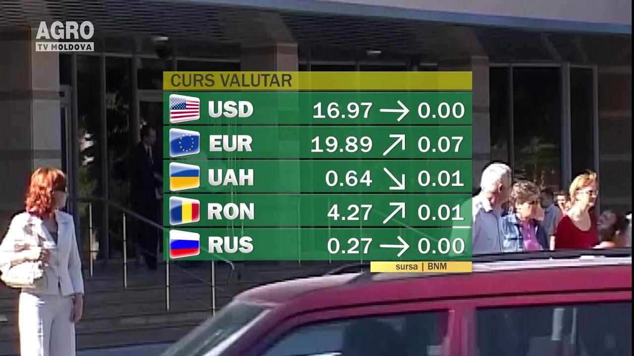 Curs valutar RU azi — Rusia