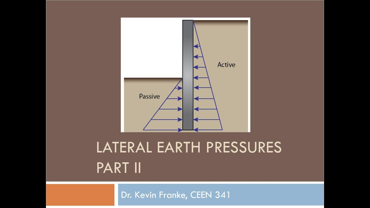 CEEN 341 - Lecture 24 -  Lateral Earth Pressures, Part II