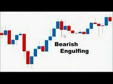 Forex bearish engulfing