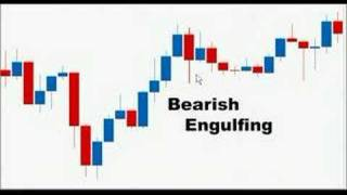 Candlestick Patterns - Candlestick Trading Series 4 - Bearish Engulfing Pattern
