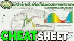 WallStreet CheatSheet (July 2018)