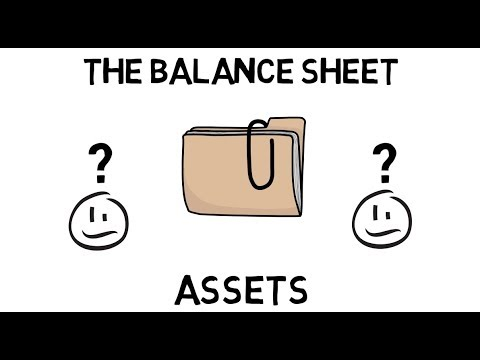 What is an asset?  - Balance Sheet Basics