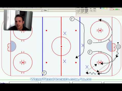 how to watch live hockey on you tube