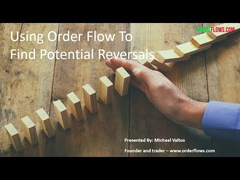 Using Order Flow To Find Potential Market Reversal ESM8 Futures Day Trading