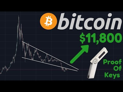 $11,800 Target! | MASSIVE Falling Wedge In Bitcoin | Proof Of Keys | Hashrate Up