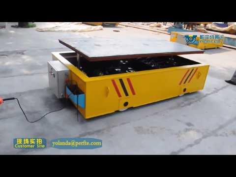 Hydraulic railway trolley display for transport-PERFECT