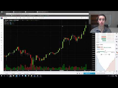 Trading Tip #17: The Differences of Investing in Stocks and Cryptocurrencies