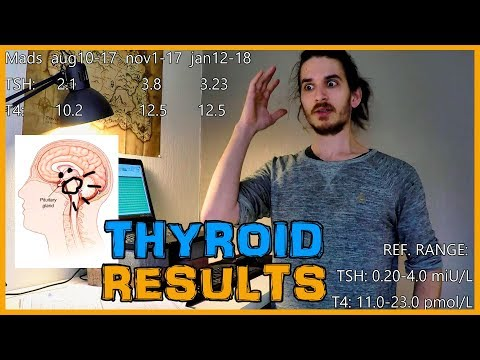 WHAT IODINE SUPPLEMENTATION DID TO MY THYROID