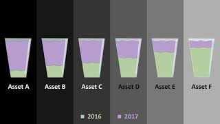 Avery Wealth, Inc On A Vivid Illustration Of How Portfolio Theory Worked In The Real World Of 2017