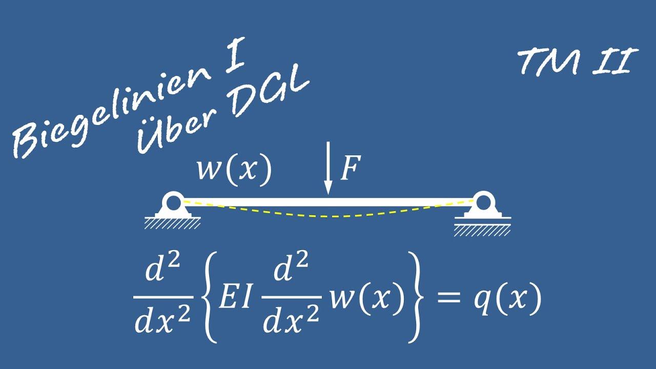 Differentialgleichung der biegelinie 3 randbedingungen for Biegelinie tabelle