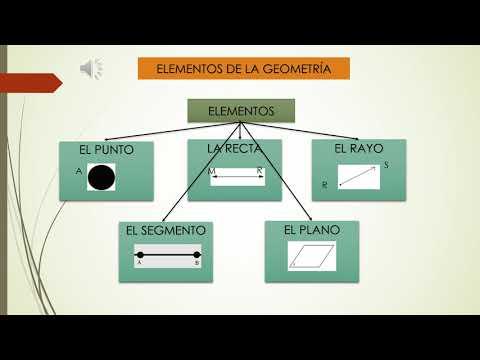 elementos-de-la-geometrÍa