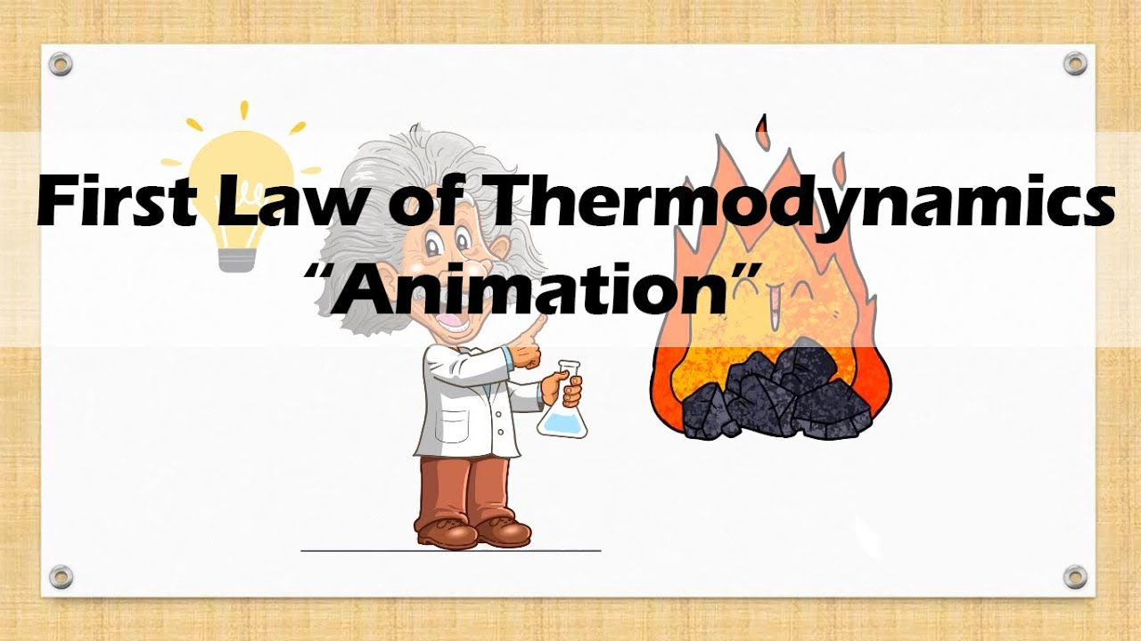 FIRST LAW OF THERMODYNAMICS | Easy and Short