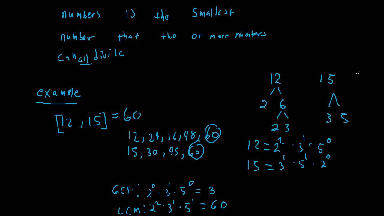 Dividing Fractions And Lcm Mth[020]