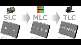 Выбор ssd, с какой памятью ссд купить, TLC или 3D V NAND