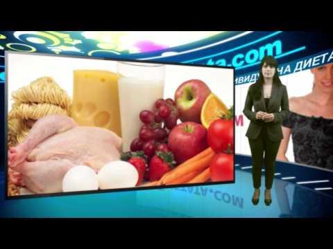 Видео Храни за отслабване