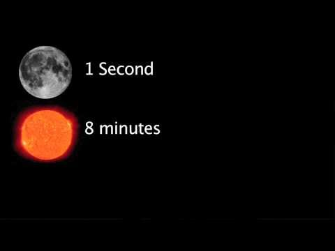 How Far Away is the Moon? (The Scale of the Universe)