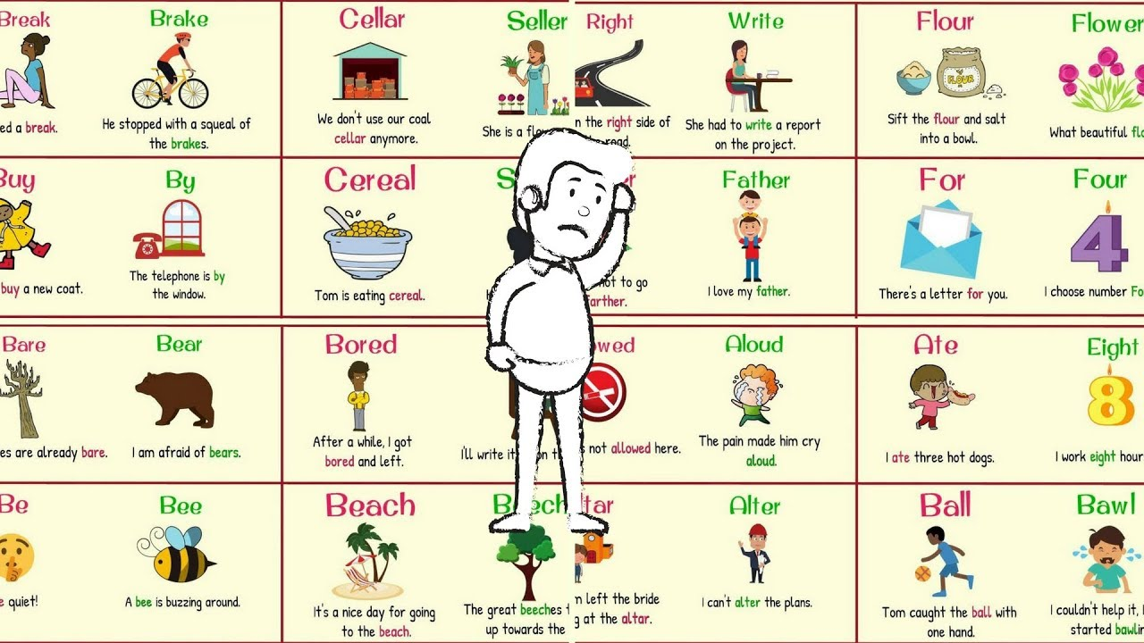 Homophones! Commonly Confused Homophones Illustrated with ...