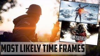 Most Likely Setting For Battlefield 2018 - Battlefield 2018 Discussion