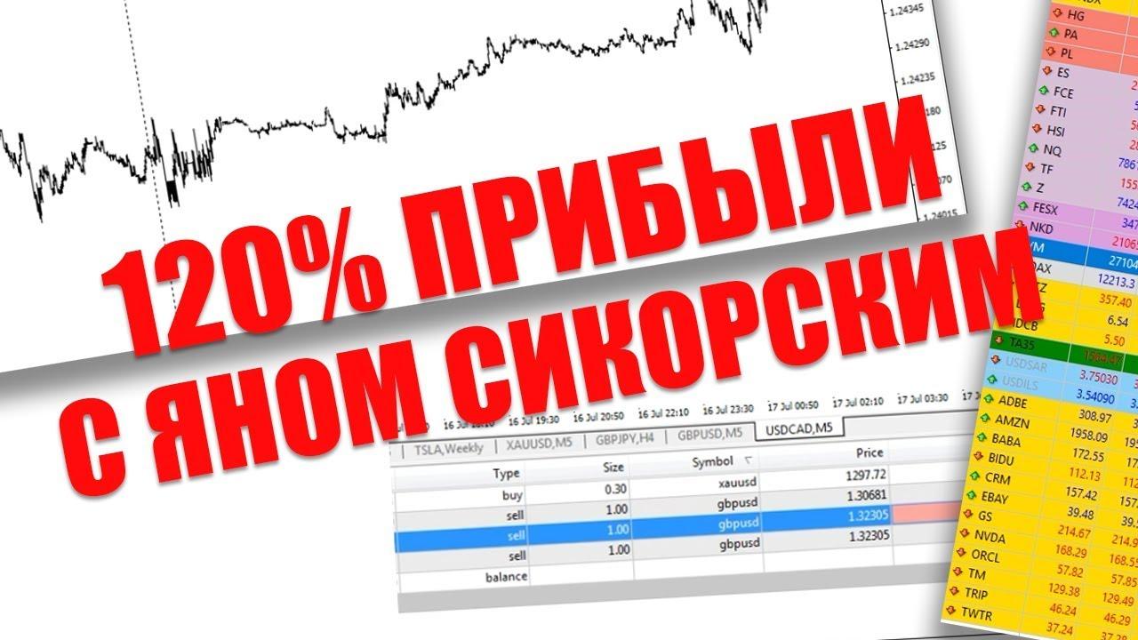 Торговые рекомендации и разгон депозита с Яном Сикорским