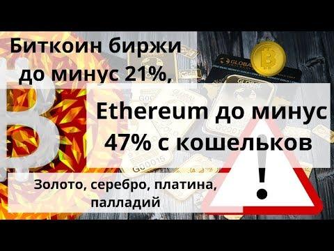 Биткоин биржи до минус 21%, Ethereum до минус 47% с кошельков  Золото, серебро, платина, палладий