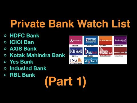 Private Bank Watch List (Part 1) - HDFC, ICICI, AXIS, Kotak, IndusInd, RBL, Yes Bank