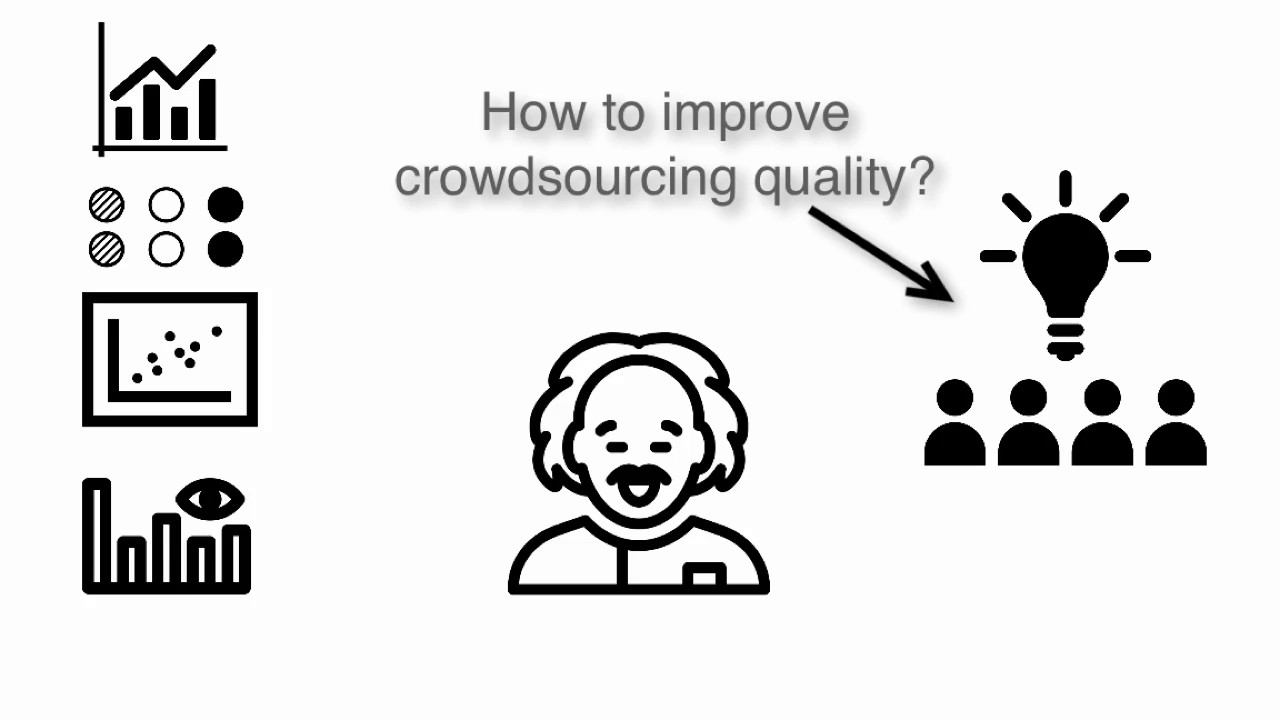 Narratives in Crowdsourced Evaluation of Visualizations