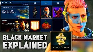 Black Ops 4: The Entire Black Market FULLY EXPLAINED (BO4 Free Content & Future Plans)