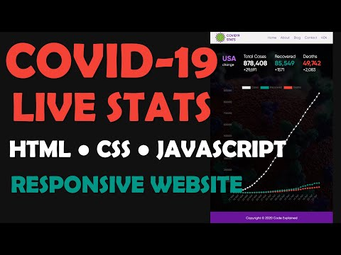 COVID-19 Live Stats Responsive Website With HTML CSS And JavaScript