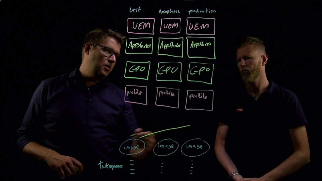 Download Johan van Amersfoort and Huib Dijkstra explain continious delivery with Horizon Enterprise