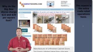 Cheap kitchen cabinet doors | Save half off retail
