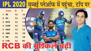 RCB vs MI Highlights | MI vs RCB | Mumbai Indians in Playoffs | IPL 2020 | MI vs RCB Highlights