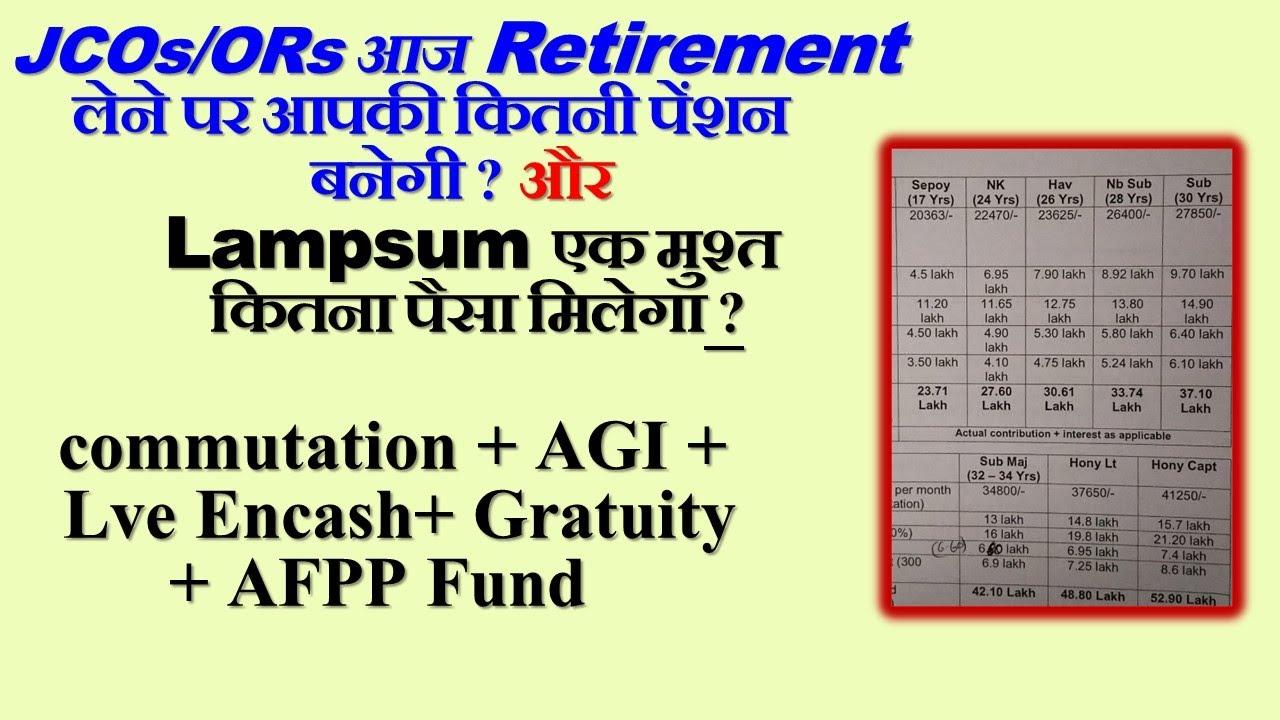 JCOs/ORs आज Retirement लेने पर आपकी कितनी पेंशन बनेगी ? और Lampsum एक मुश्त कितना पैसा मिलेगा ?
