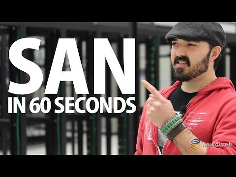 Storage Area Network San Storage Explained In 60 Seconds