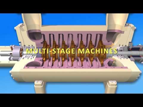 Centrifugal Compressor Training Video