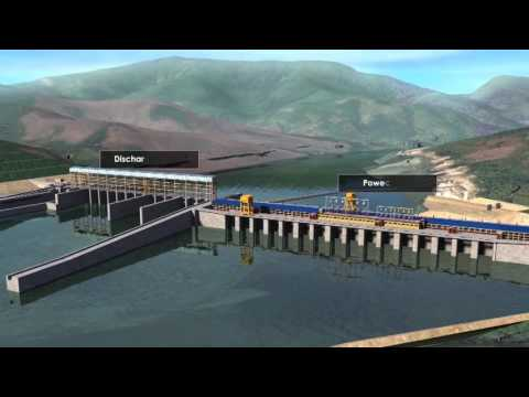 Lao Mekong Pak Beng HPP Introduction Video