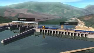 Lao Mekong Pak Beng HPP Introduction Video