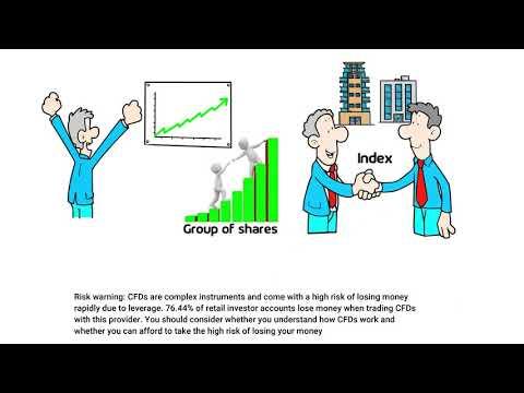 CapitalPanda | Capital Panda | Indices